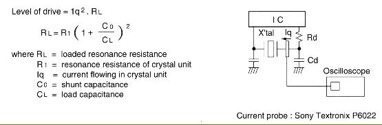 Example method of confirming a drive level of a quartz crystal